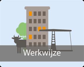 Werkwijze uitrol glasvezel in Helmond